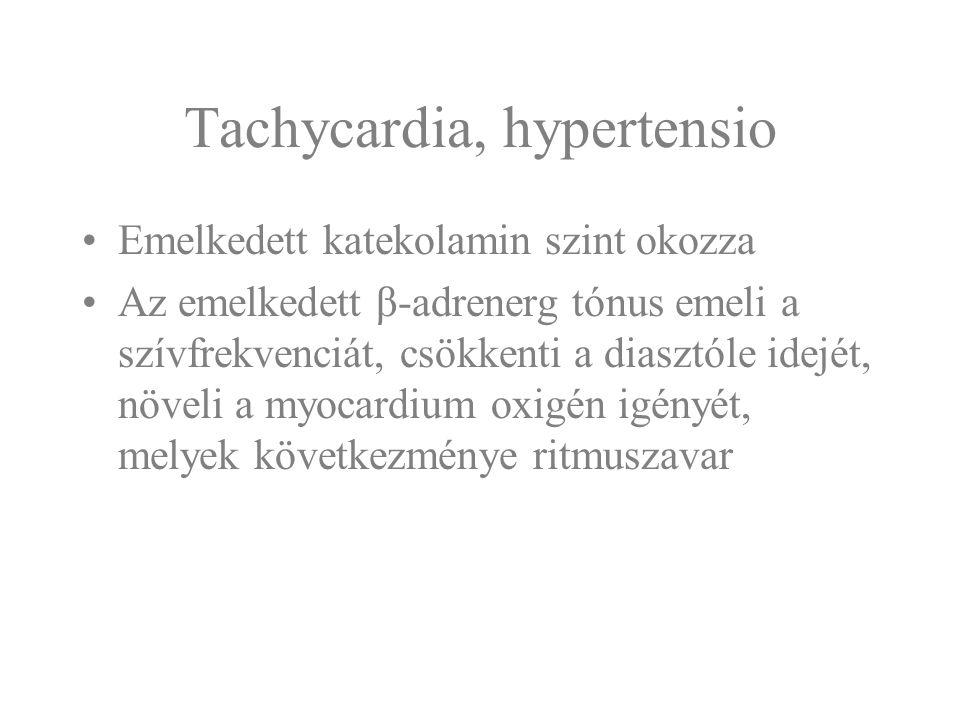 Tachycardia, hypertensio