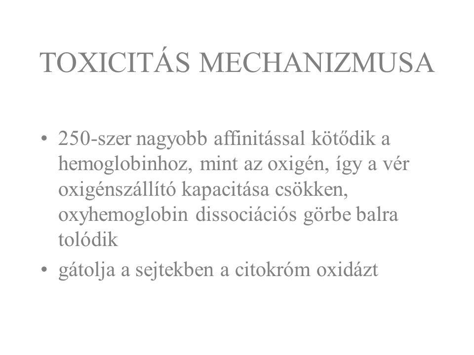 TOXICITÁS MECHANIZMUSA