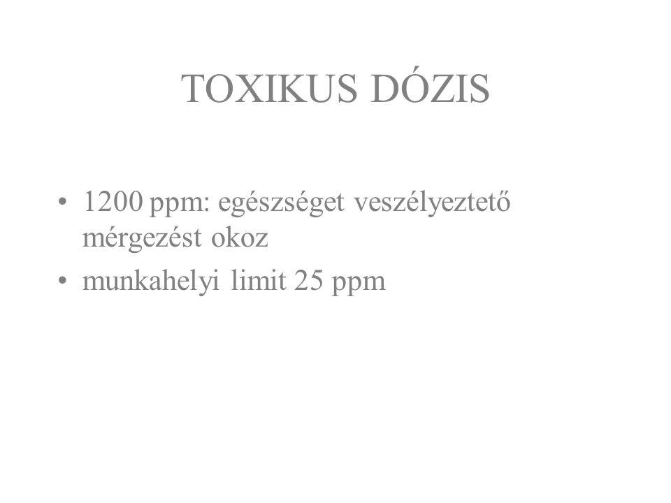 TOXIKUS DÓZIS 1200 ppm: egészséget veszélyeztető mérgezést okoz