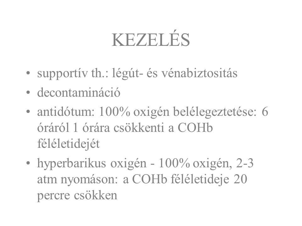 KEZELÉS supportív th.: légút- és vénabiztositás decontamináció