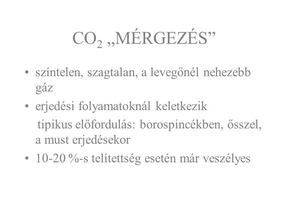 """CO2 """"MÉRGEZÉS színtelen, szagtalan, a levegőnél nehezebb gáz"""