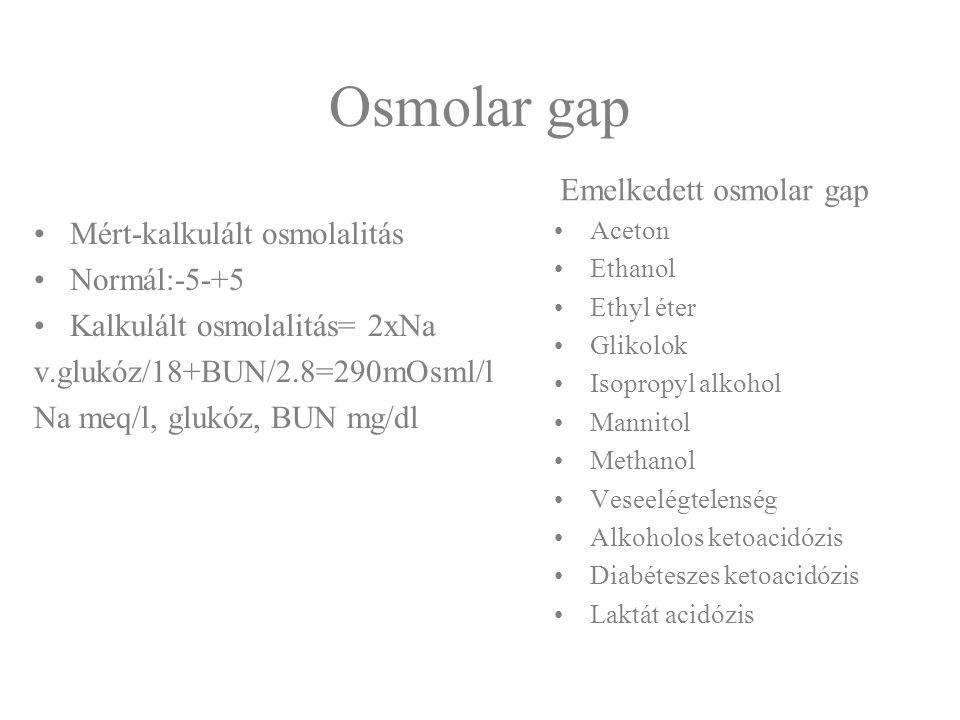 Osmolar gap Emelkedett osmolar gap Mért-kalkulált osmolalitás
