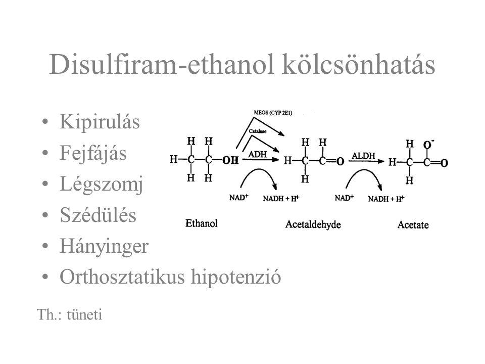 Disulfiram-ethanol kölcsönhatás