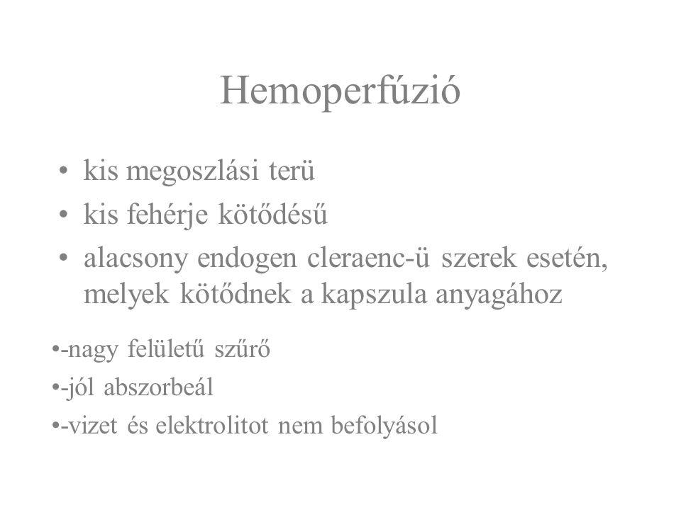 Hemoperfúzió kis megoszlási terü kis fehérje kötődésű