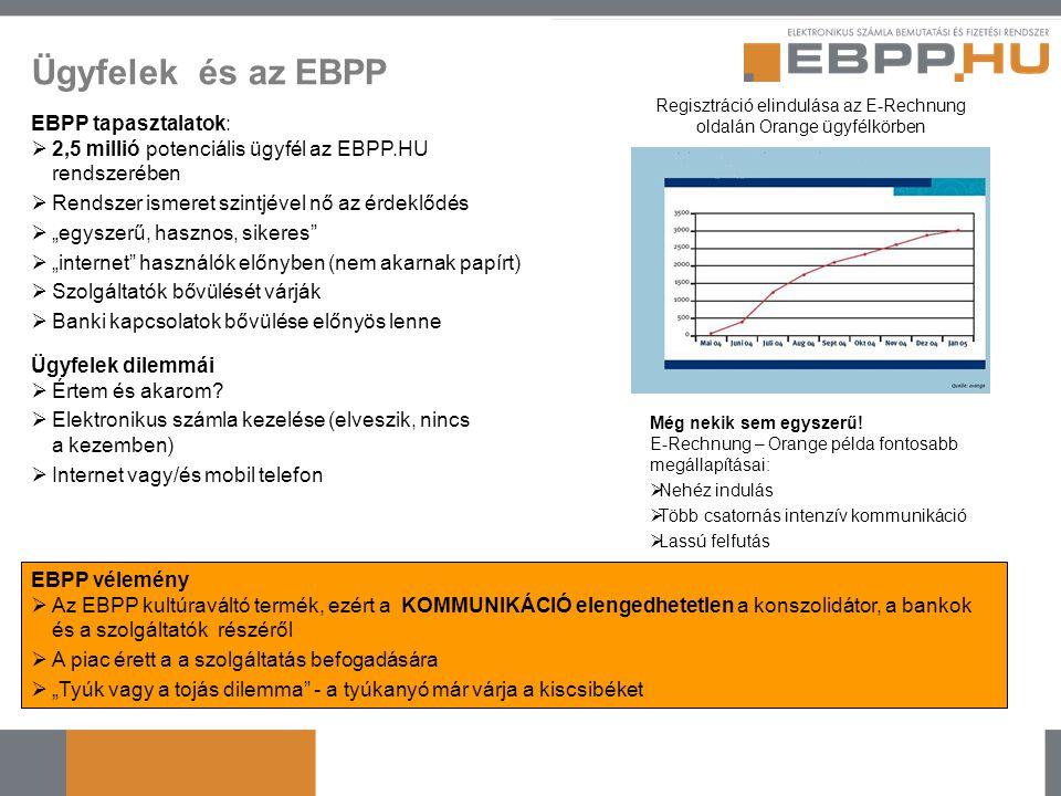 Regisztráció elindulása az E-Rechnung oldalán Orange ügyfélkörben