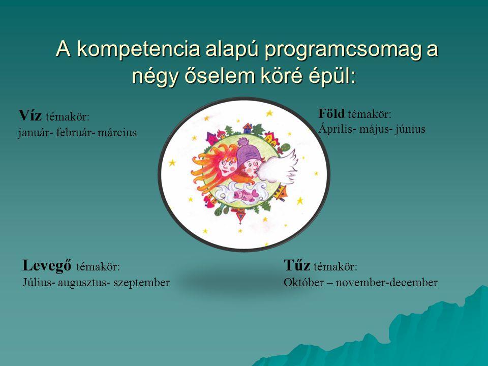 A kompetencia alapú programcsomag a négy őselem köré épül: