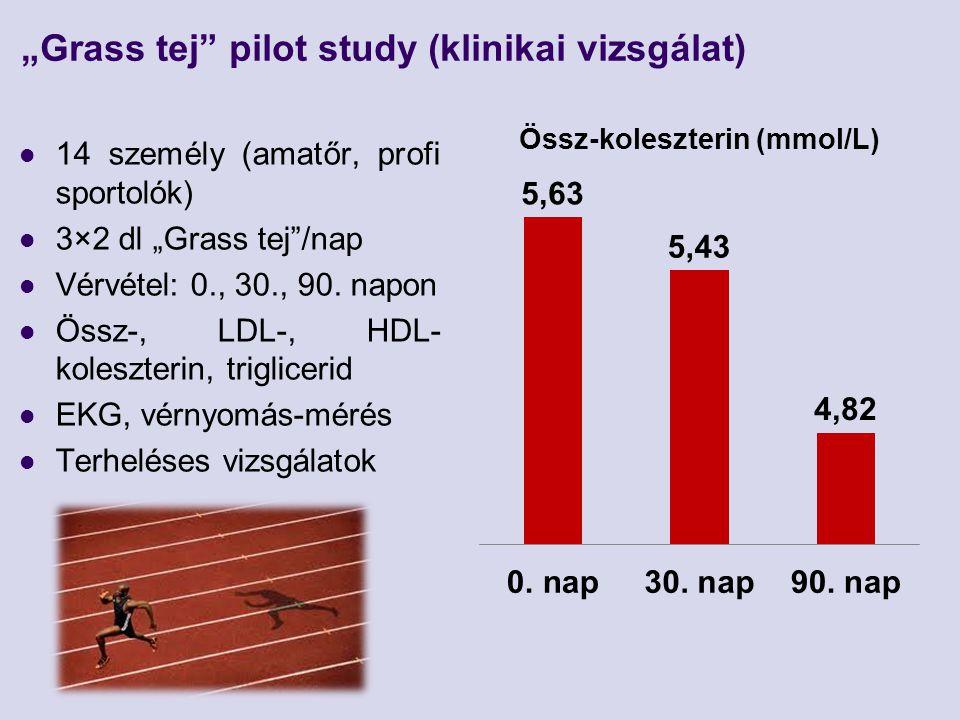 """""""Grass tej pilot study (klinikai vizsgálat)"""