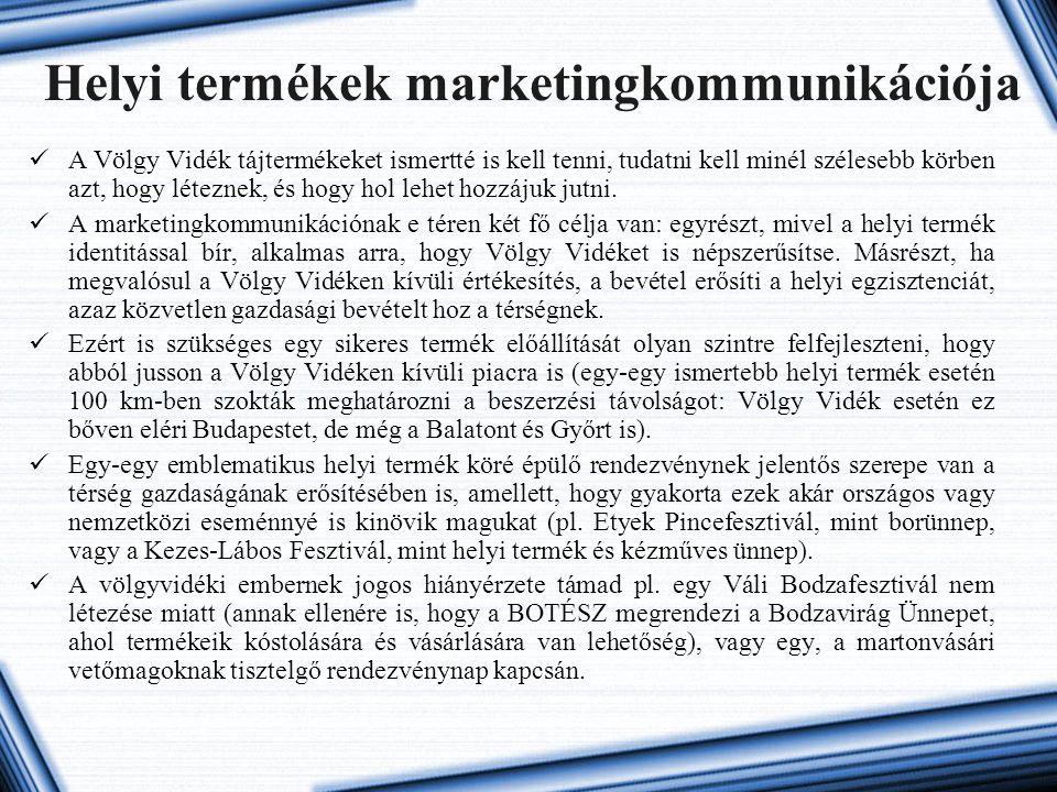 Helyi termékek marketingkommunikációja
