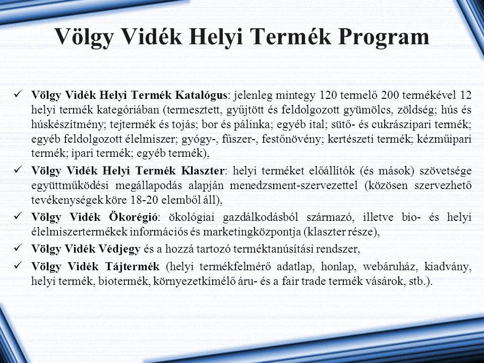 Völgy Vidék Helyi Termék Program