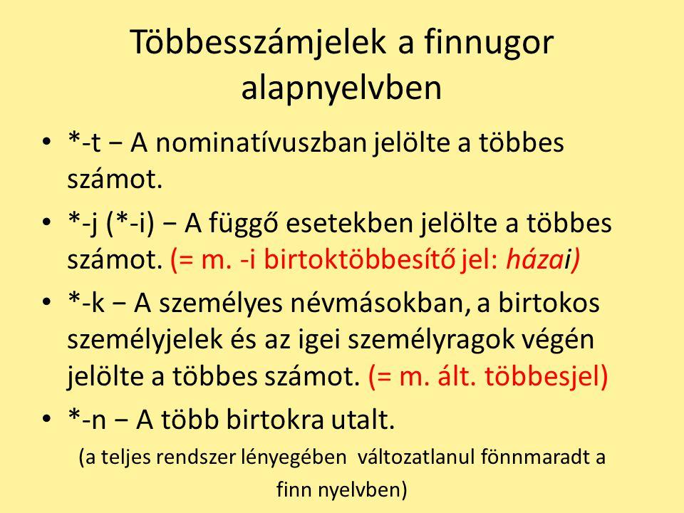 Többesszámjelek a finnugor alapnyelvben