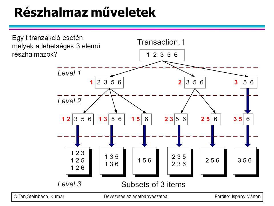 Részhalmaz műveletek Egy t tranzakció esetén melyek a lehetséges 3 elemű részhalmazok