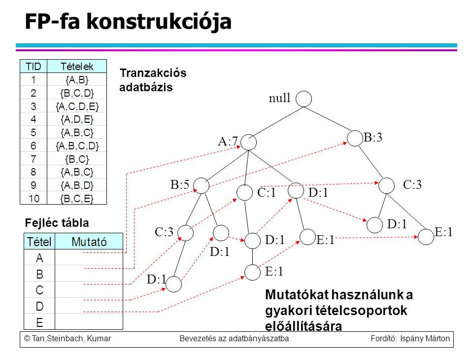 FP-fa konstrukciója null B:3 A:7 B:5 C:3 C:1 D:1 D:1 C:3 E:1 D:1 E:1