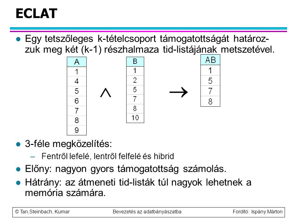 ECLAT Egy tetszőleges k-tételcsoport támogatottságát határoz- zuk meg két (k-1) részhalmaza tid-listájának metszetével.