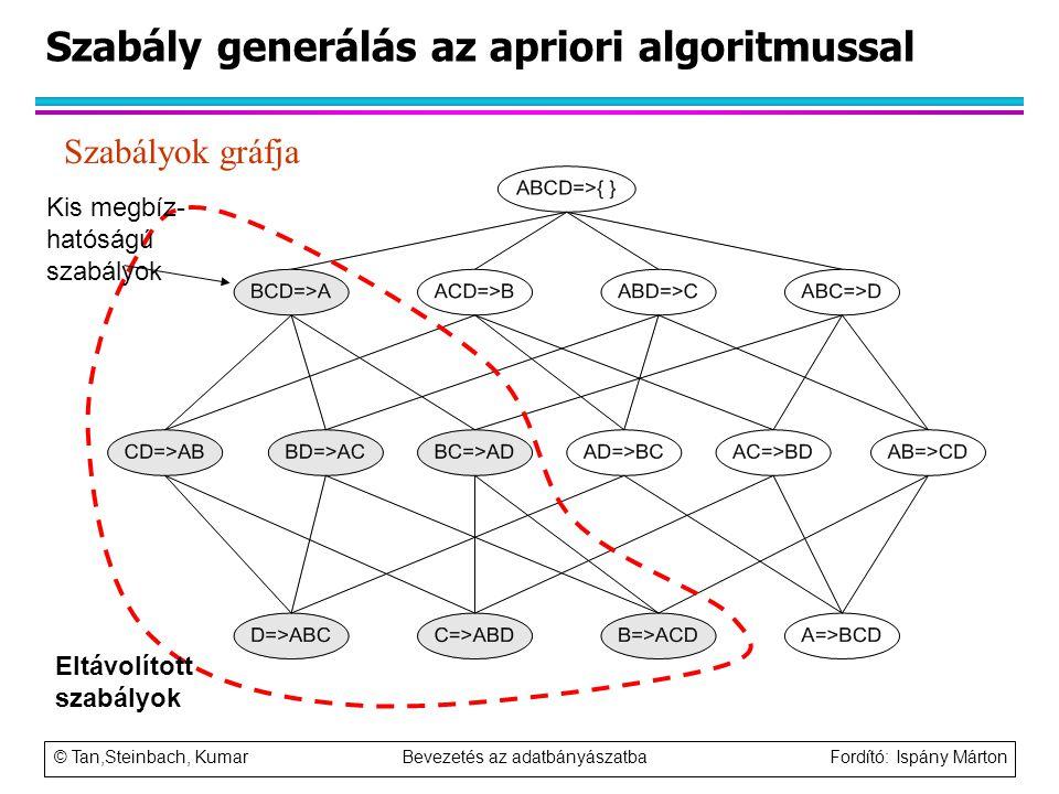 Szabály generálás az apriori algoritmussal