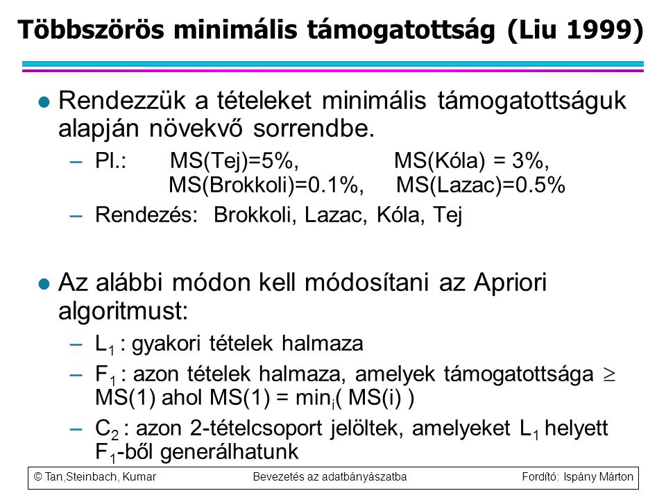 Többszörös minimális támogatottság (Liu 1999)