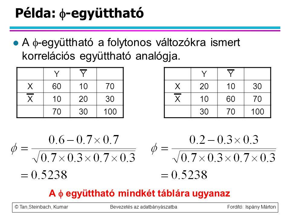 Példa: -együttható A -együttható a folytonos változókra ismert korrelációs együttható analógja. Y.
