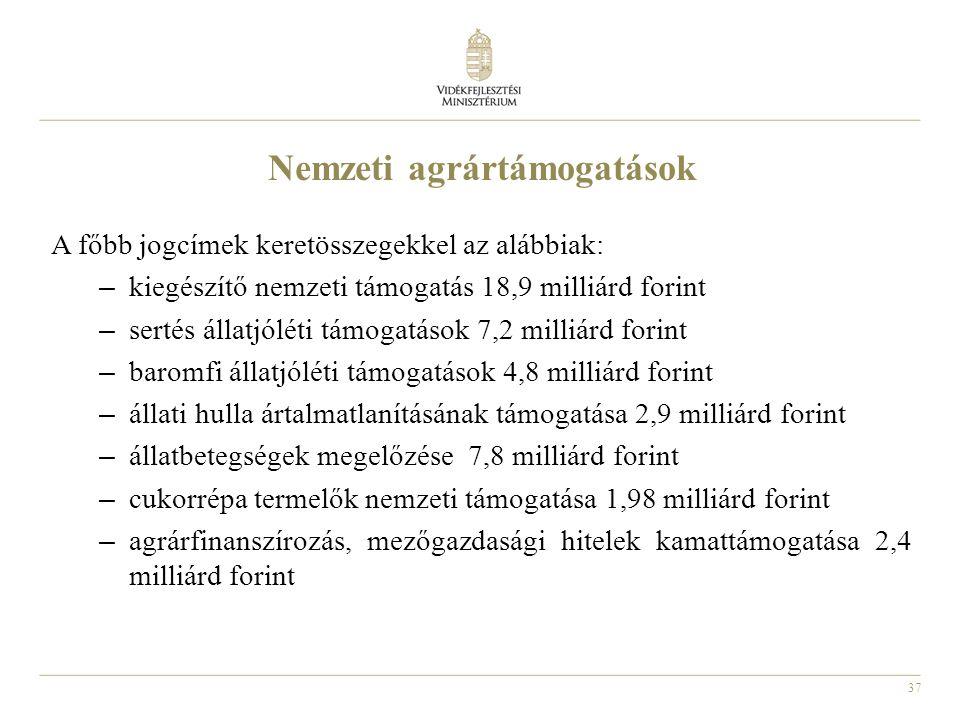 Nemzeti agrártámogatások