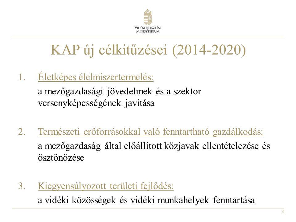 KAP új célkitűzései (2014-2020)