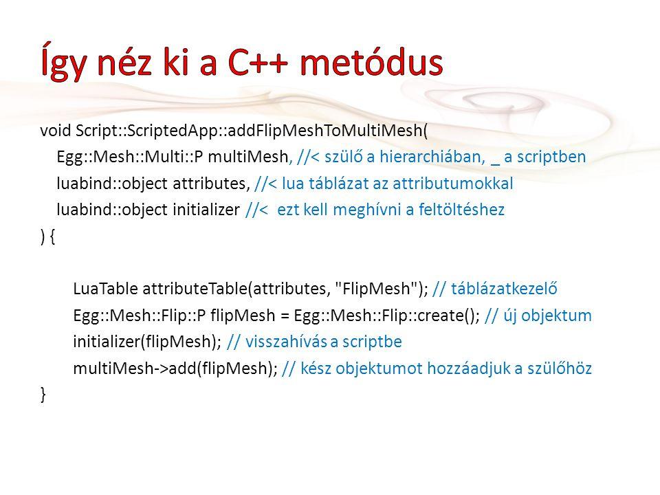 Így néz ki a C++ metódus
