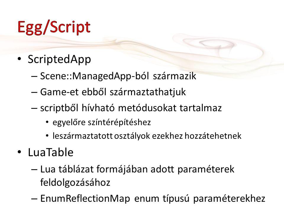 Egg/Script ScriptedApp LuaTable Scene::ManagedApp-ból származik