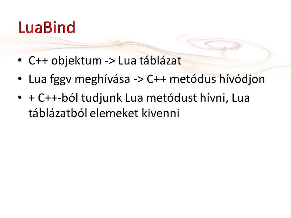 LuaBind C++ objektum -> Lua táblázat