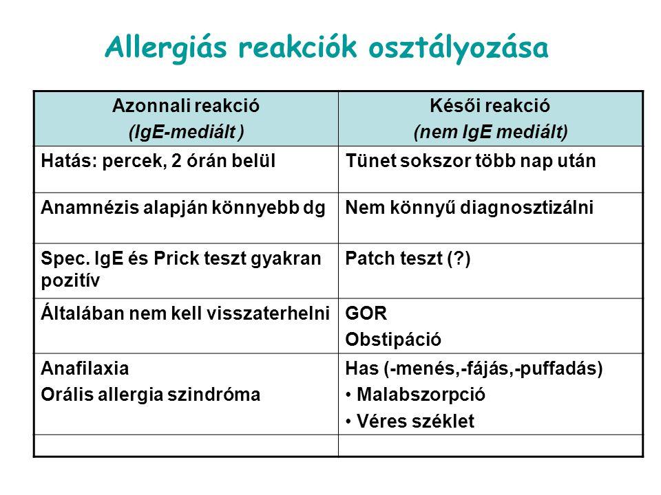 Allergiás reakciók osztályozása