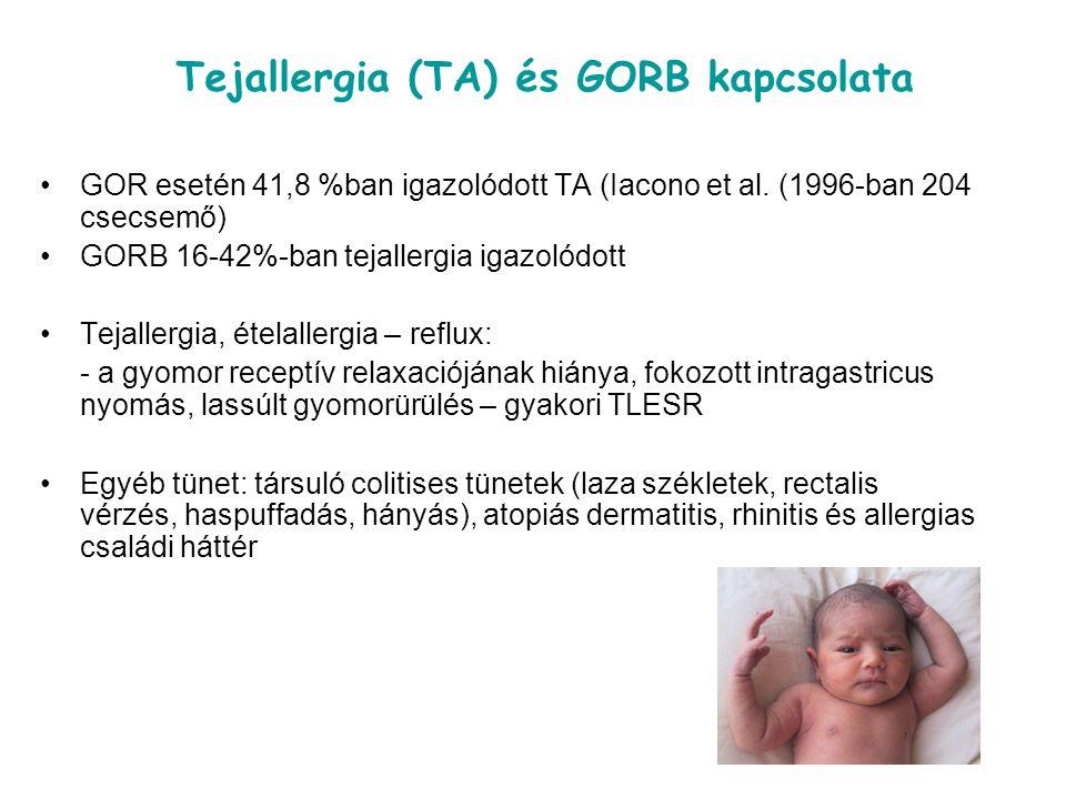 Tejallergia (TA) és GORB kapcsolata