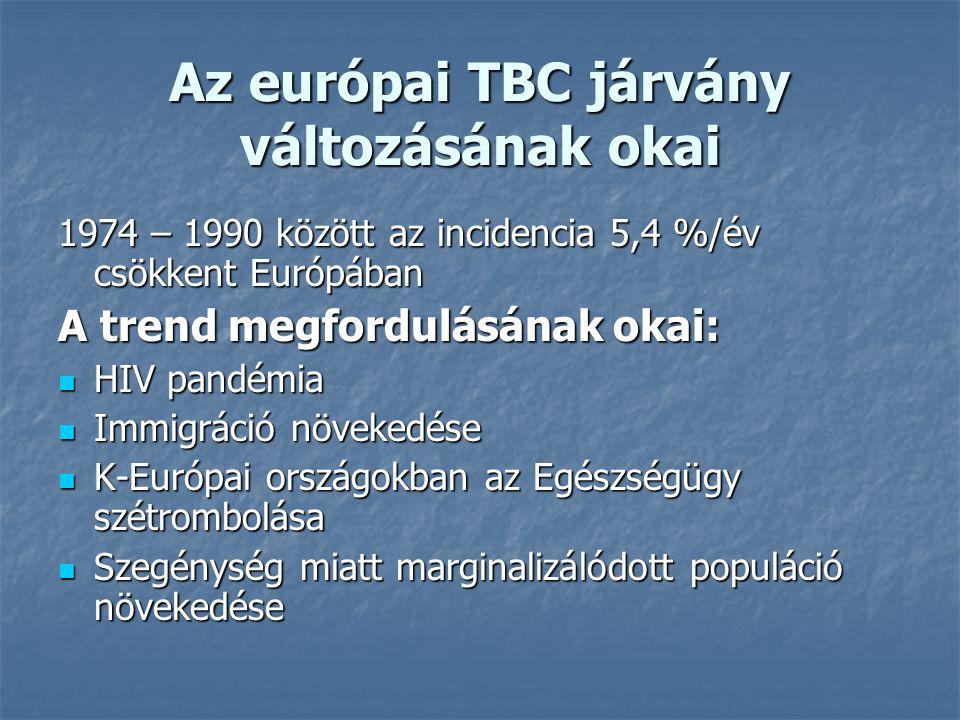 Az európai TBC járvány változásának okai