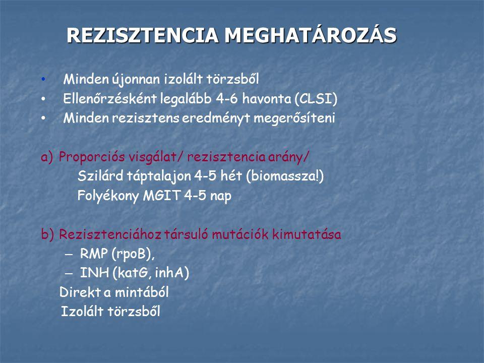 REZISZTENCIA MEGHATÁROZÁS