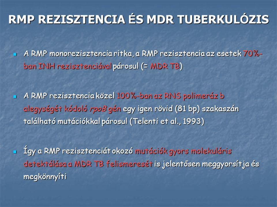 RMP REZISZTENCIA ÉS MDR TUBERKULÓZIS