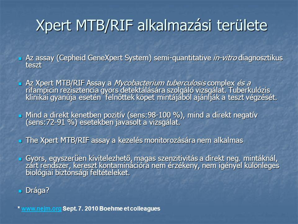 Xpert MTB/RIF alkalmazási területe