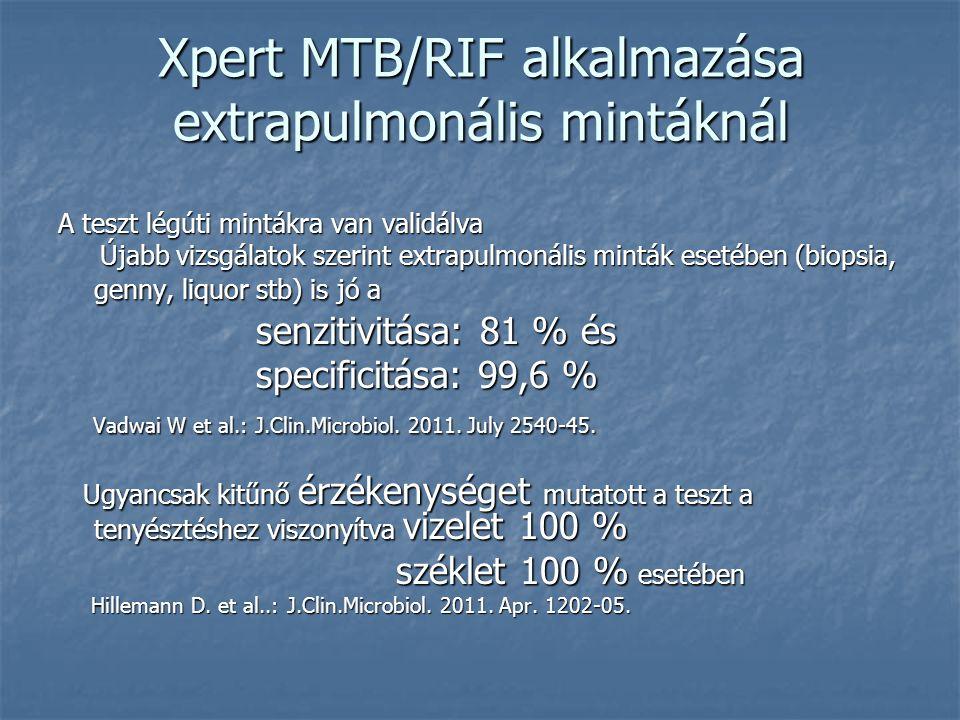 Xpert MTB/RIF alkalmazása extrapulmonális mintáknál