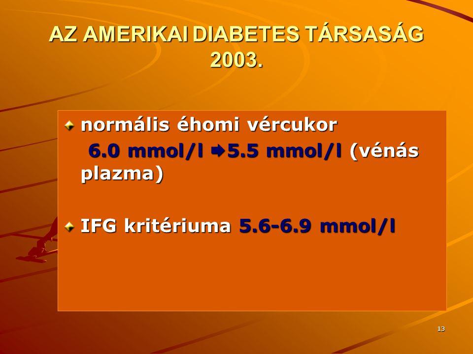 AZ AMERIKAI DIABETES TÁRSASÁG 2003.