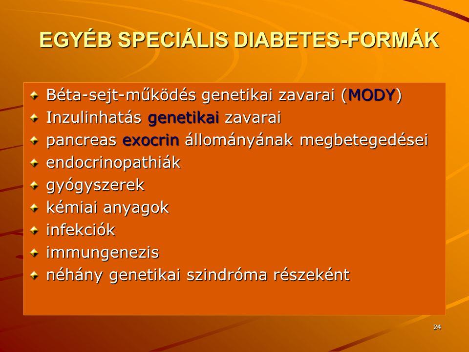 EGYÉB SPECIÁLIS DIABETES-FORMÁK