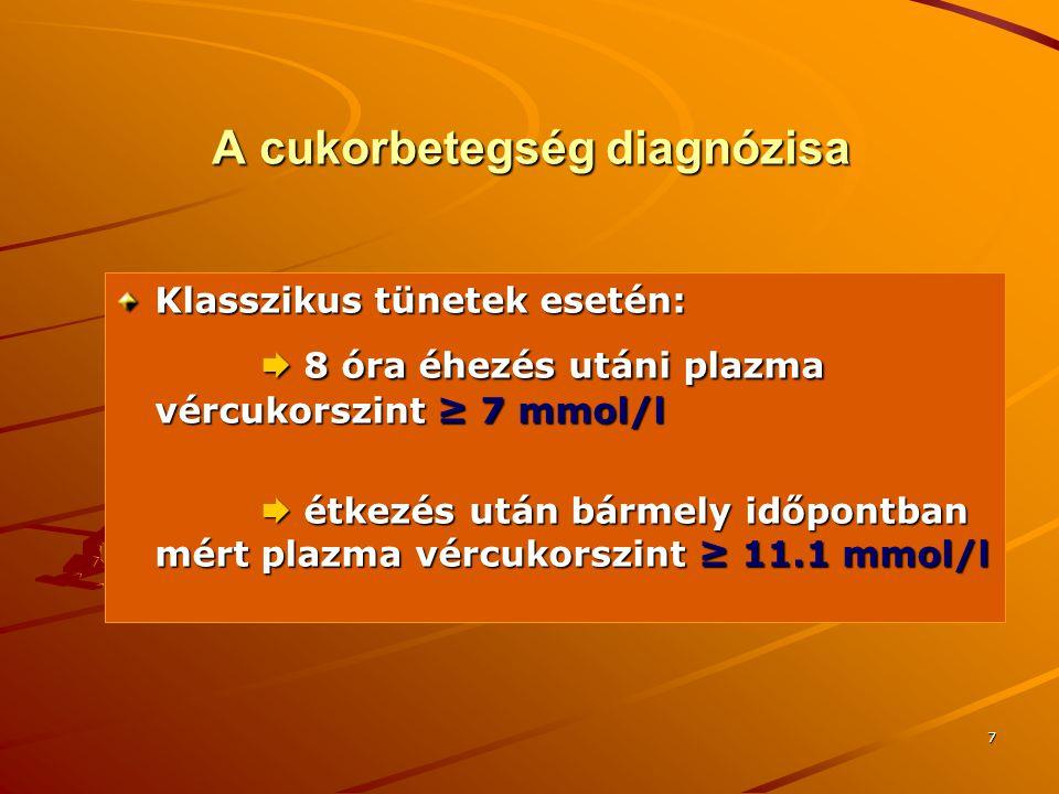 A cukorbetegség diagnózisa