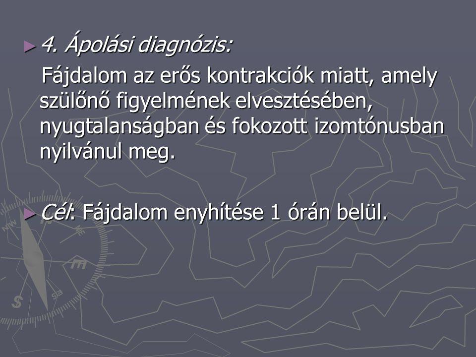 4. Ápolási diagnózis: