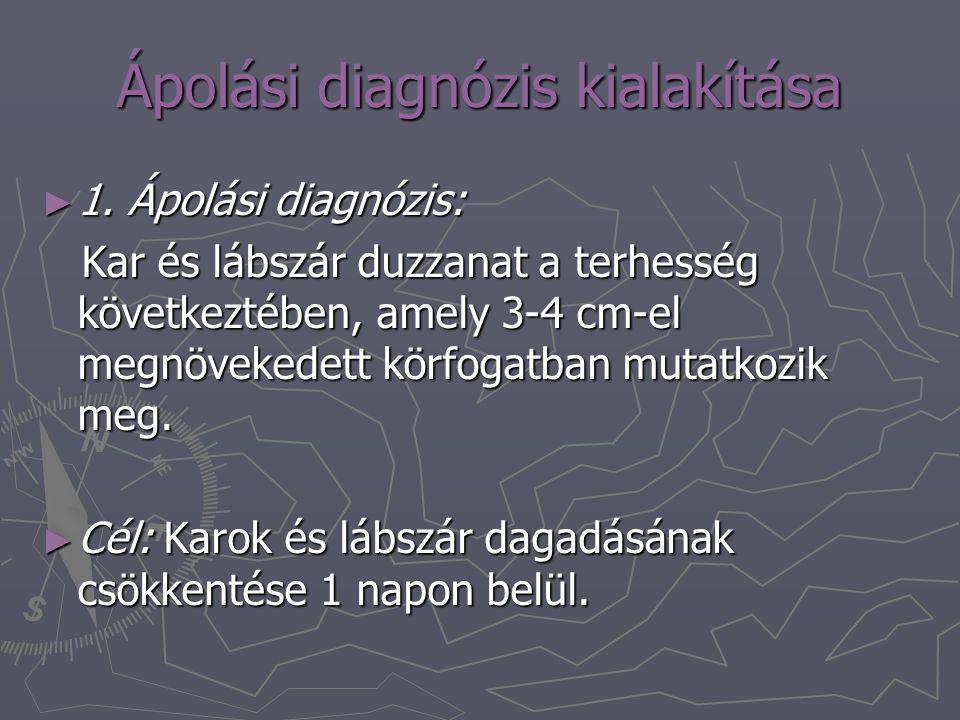 Ápolási diagnózis kialakítása