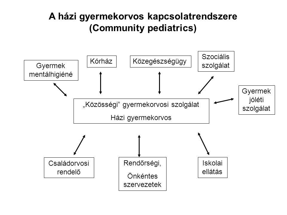 A házi gyermekorvos kapcsolatrendszere (Community pediatrics)