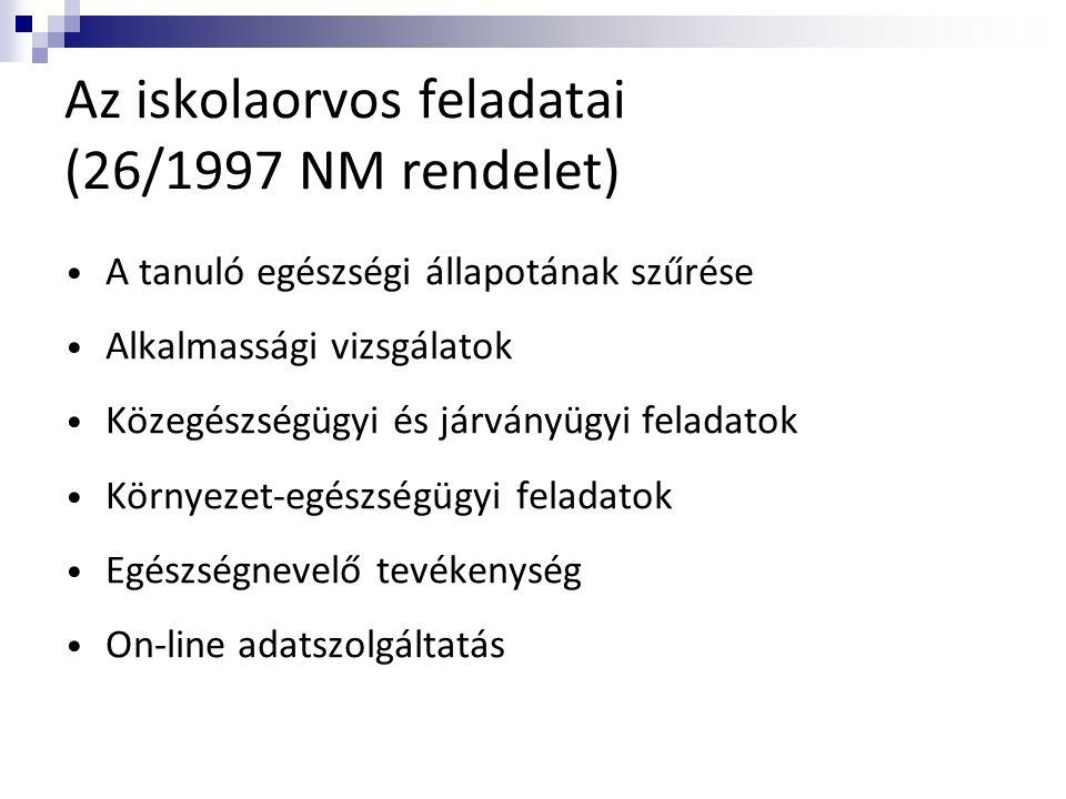 Az iskolaorvos feladatai (26/1997 NM rendelet)