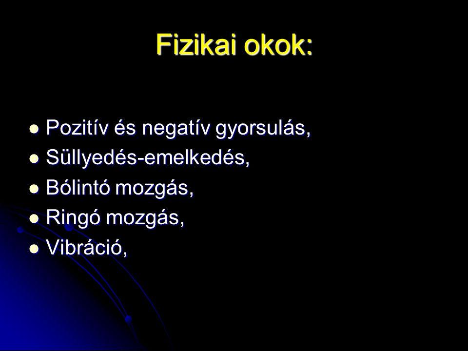 Fizikai okok: Pozitív és negatív gyorsulás, Süllyedés-emelkedés,