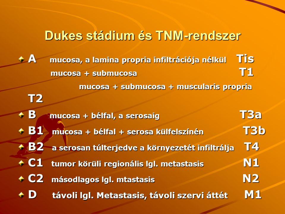 Dukes stádium és TNM-rendszer