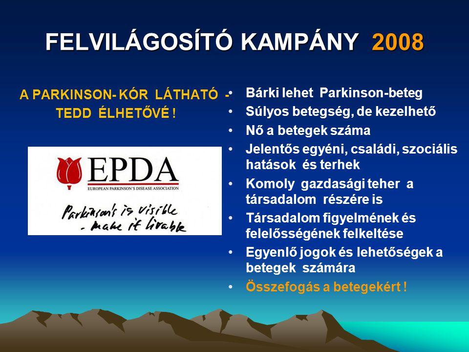FELVILÁGOSÍTÓ KAMPÁNY 2008