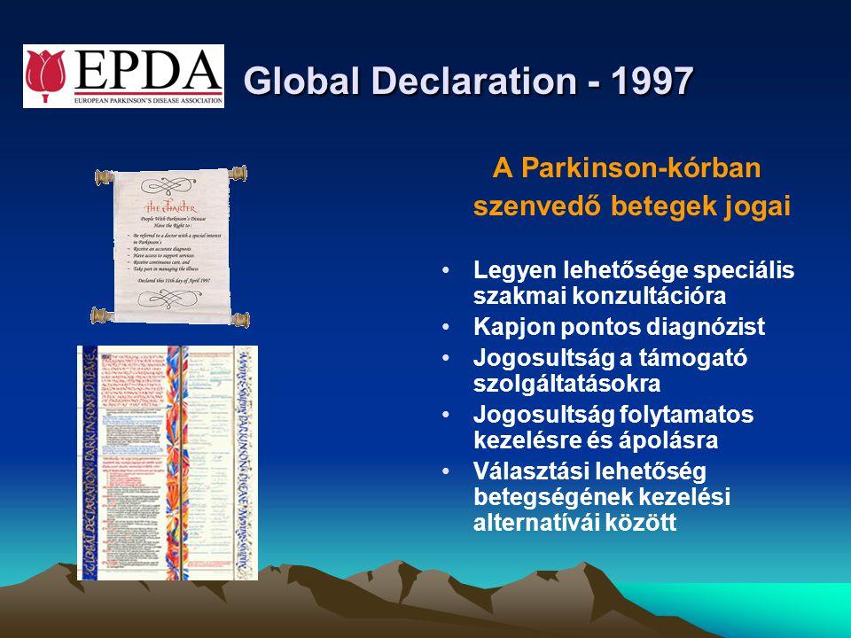 Global Declaration - 1997 szenvedő betegek jogai A Parkinson-kórban