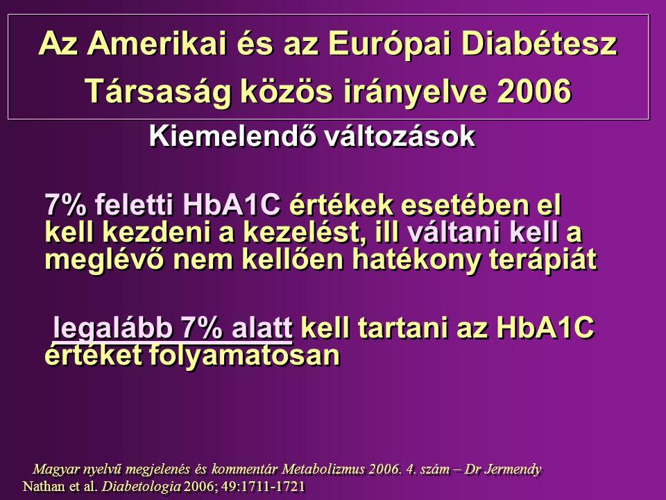 Az Amerikai és az Európai Diabétesz Társaság közös irányelve 2006