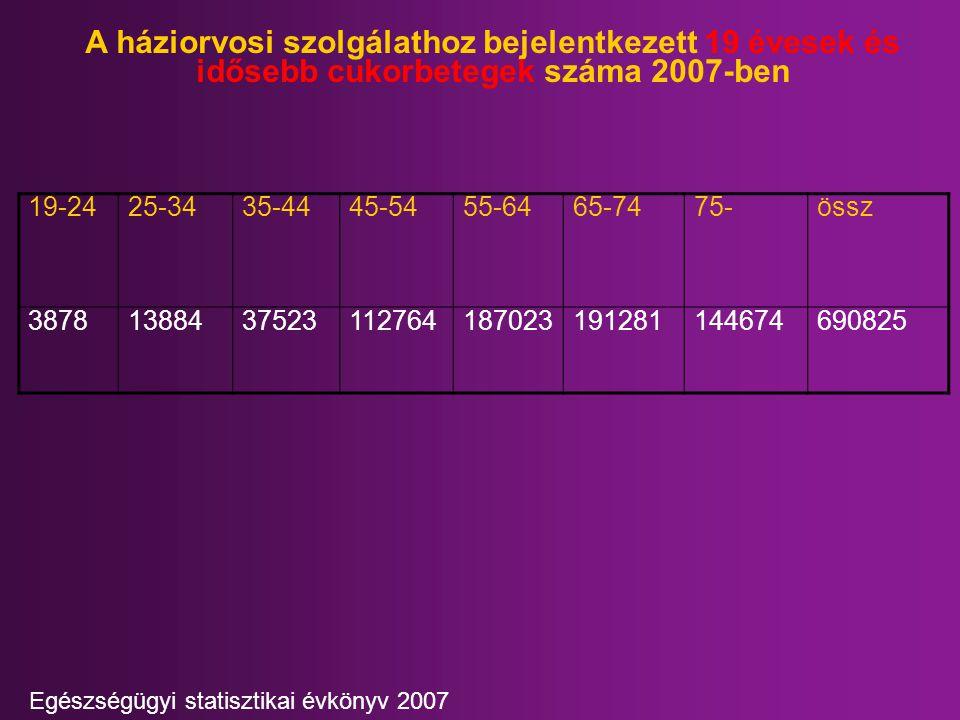 Egészségügyi statisztikai évkönyv 2007