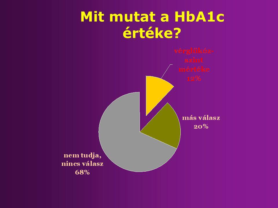Mit mutat a HbA1c értéke