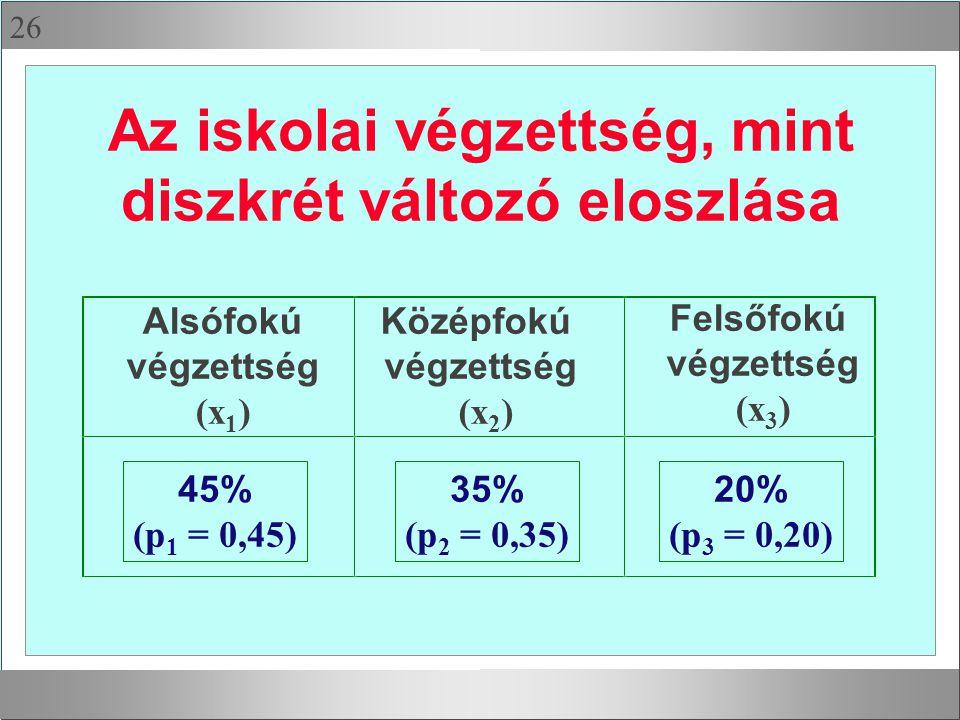 Példák változókra (megfigyelési egység = egy házaspár)