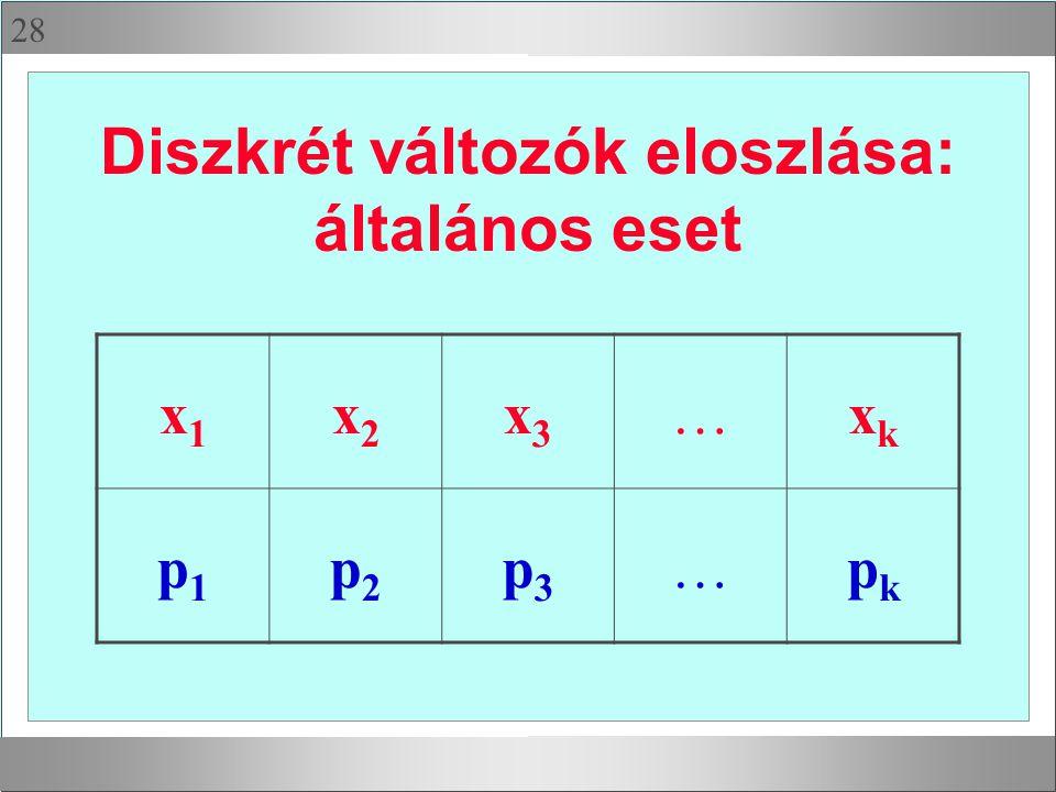Más példák (megfigyelési egység = egy személy)