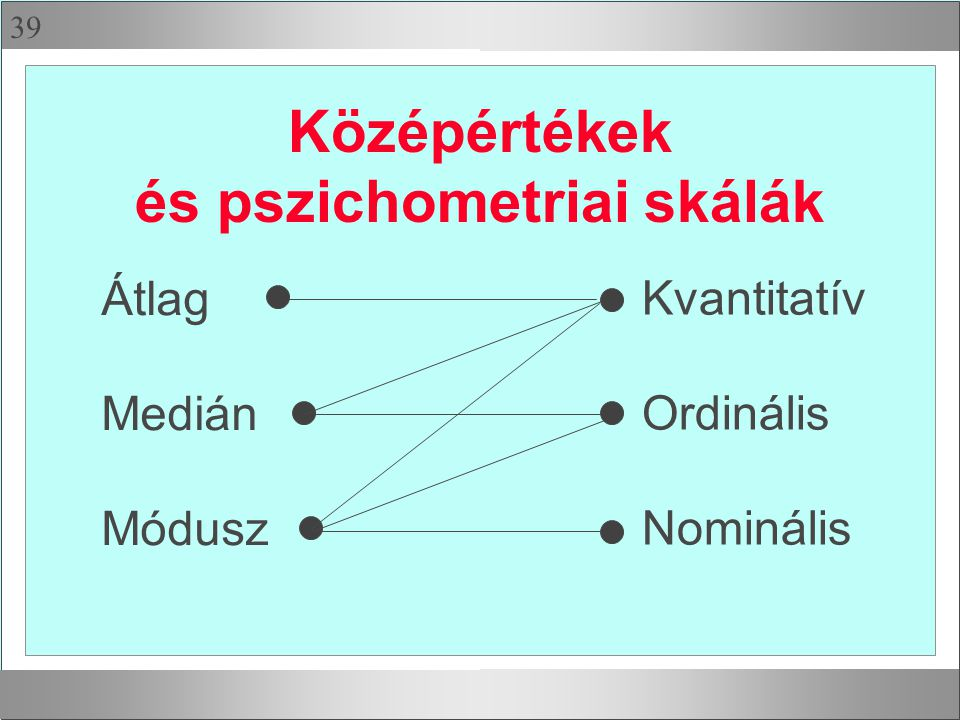 Véletlen/valószínűségi változók