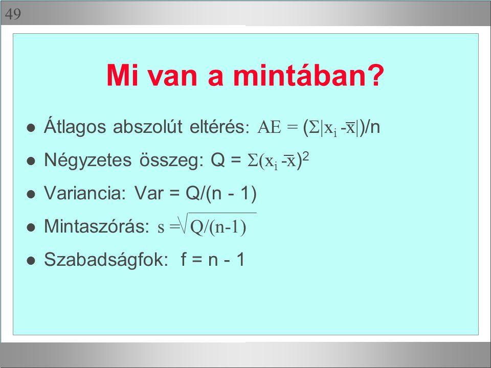 A kvantilisfüggvény Legyen X tetszőleges változó.